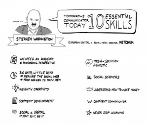 Essential skills for communicators from wadds.co.uk